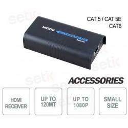 Ricevitore HDMI extender 120 mt. su cavo di rete con risoluzione 1080P