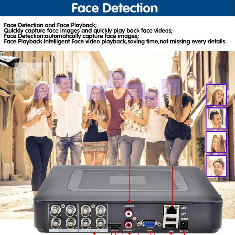 Kit DVR 5MPx con rilevamento viso + 8 telecamere 5mpx Sony + hard disk